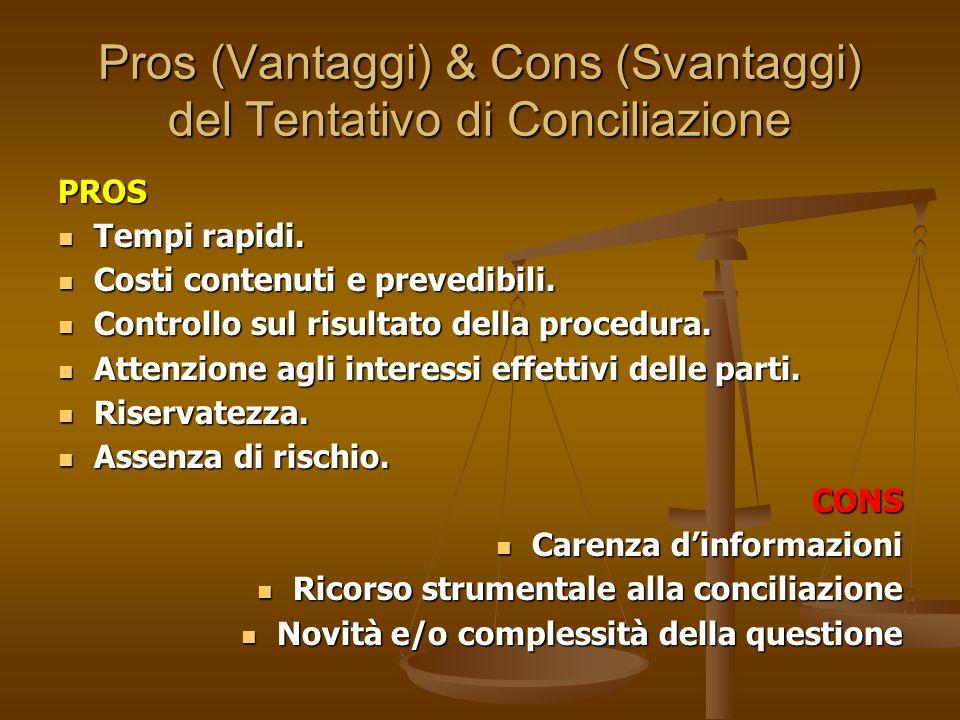 Pros (Vantaggi) & Cons (Svantaggi) del Tentativo di Conciliazione PROS Tempi rapidi. Tempi rapidi. Costi contenuti e prevedibili. Costi contenuti e pr