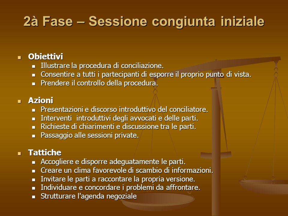 2à Fase – Sessione congiunta iniziale Obiettivi Obiettivi Illustrare la procedura di conciliazione. Illustrare la procedura di conciliazione. Consenti