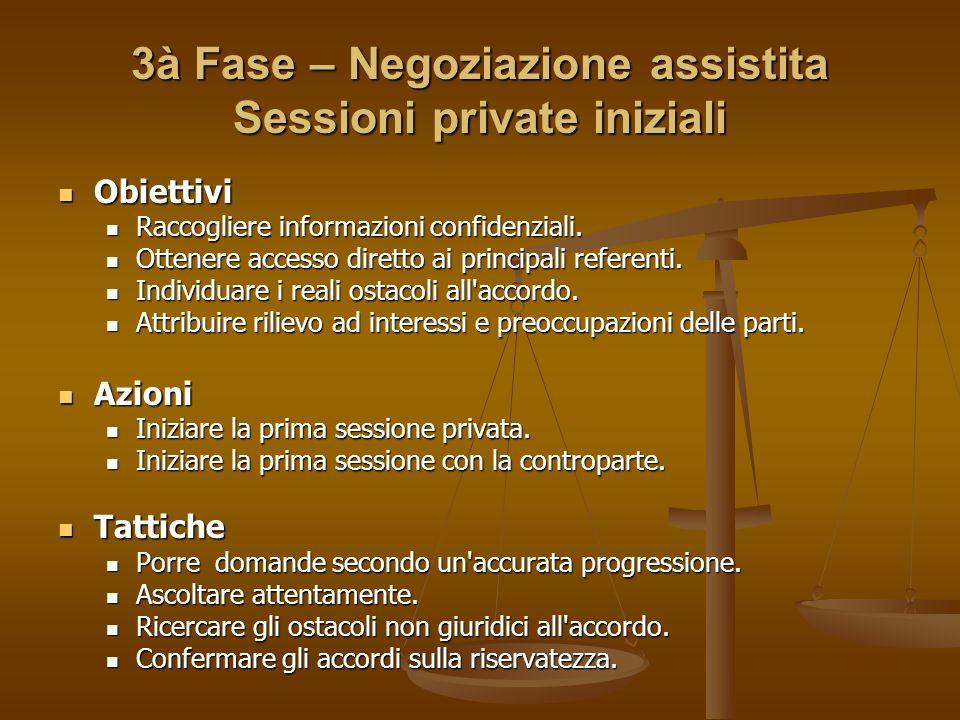 3à Fase – Negoziazione assistita Sessioni private iniziali Obiettivi Obiettivi Raccogliere informazioni confidenziali. Raccogliere informazioni confid