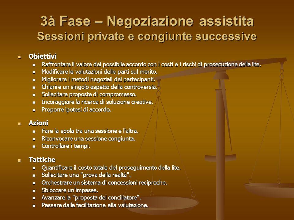 3à Fase – Negoziazione assistita Sessioni private e congiunte successive Obiettivi Obiettivi Raffrontare il valore del possibile accordo con i costi e