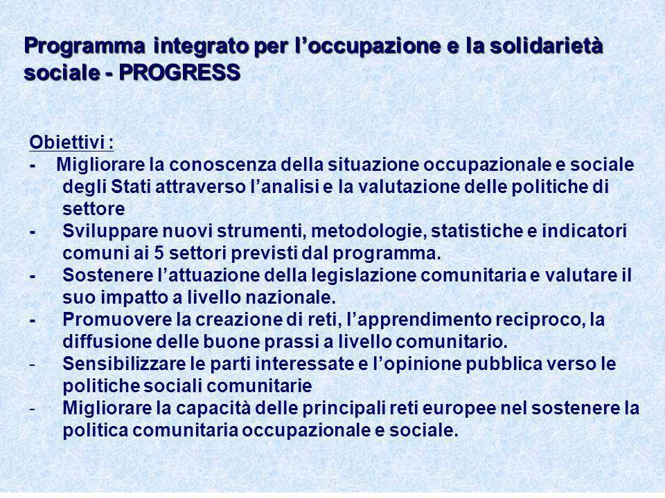 Obiettivi : - Migliorare la conoscenza della situazione occupazionale e sociale degli Stati attraverso lanalisi e la valutazione delle politiche di settore - Sviluppare nuovi strumenti, metodologie, statistiche e indicatori comuni ai 5 settori previsti dal programma.