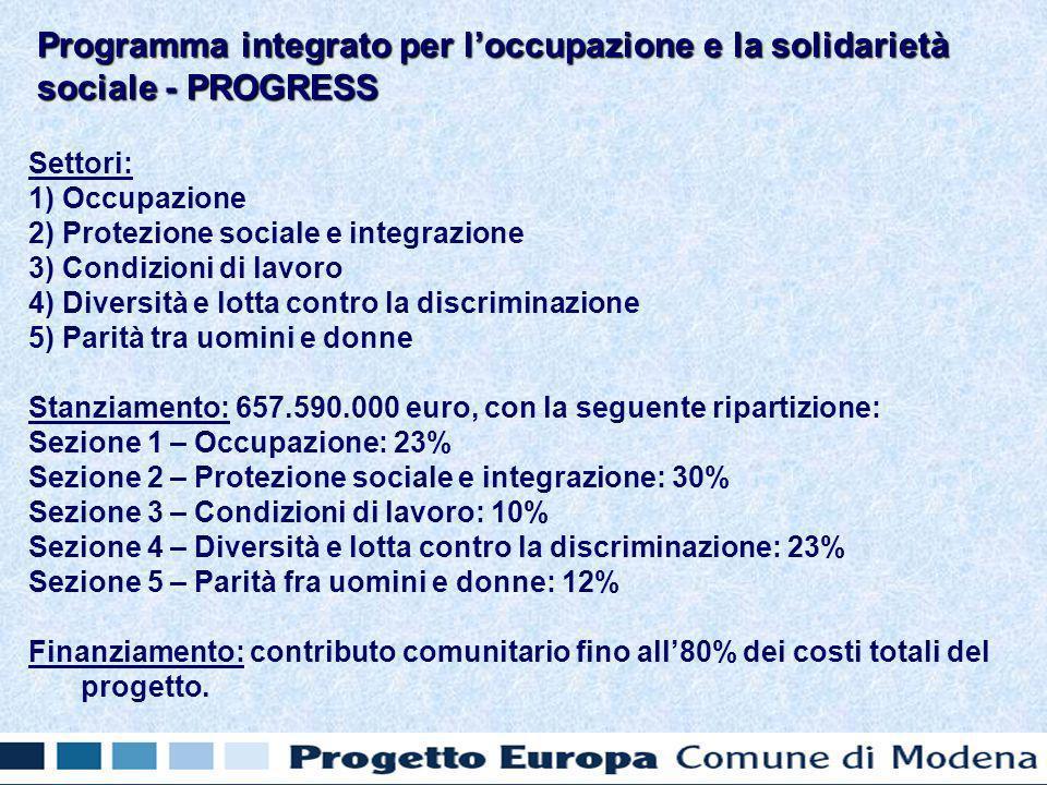 Settori: 1) Occupazione 2) Protezione sociale e integrazione 3) Condizioni di lavoro 4) Diversità e lotta contro la discriminazione 5) Parità tra uomini e donne Stanziamento: 657.590.000 euro, con la seguente ripartizione: Sezione 1 – Occupazione: 23% Sezione 2 – Protezione sociale e integrazione: 30% Sezione 3 – Condizioni di lavoro: 10% Sezione 4 – Diversità e lotta contro la discriminazione: 23% Sezione 5 – Parità fra uomini e donne: 12% Finanziamento: contributo comunitario fino all80% dei costi totali del progetto.