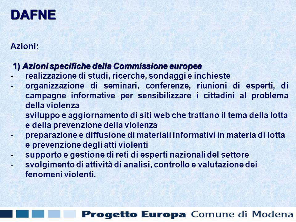 Azioni: 1) Azioni specifiche della Commissione europea 1) Azioni specifiche della Commissione europea - -realizzazione di studi, ricerche, sondaggi e inchieste - -organizzazione di seminari, conferenze, riunioni di esperti, di campagne informative per sensibilizzare i cittadini al problema della violenza - -sviluppo e aggiornamento di siti web che trattano il tema della lotta e della prevenzione della violenza - -preparazione e diffusione di materiali informativi in materia di lotta e prevenzione degli atti violenti - -supporto e gestione di reti di esperti nazionali del settore - -svolgimento di attività di analisi, controllo e valutazione dei fenomeni violenti.