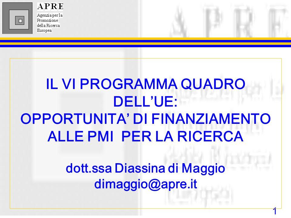 1 IL VI PROGRAMMA QUADRO DELLUE: OPPORTUNITA DI FINANZIAMENTO ALLE PMI PER LA RICERCA dott.ssa Diassina di Maggio dimaggio@apre.it