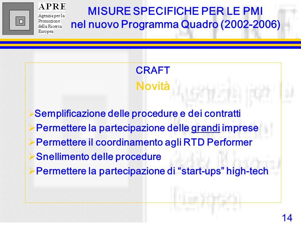14 MISURE SPECIFICHE PER LE PMI nel nuovo Programma Quadro (2002-2006) CRAFT Novità Semplificazione delle procedure e dei contratti Permettere la part