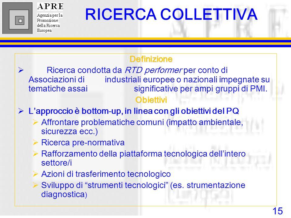 15 Definizione Ricerca condotta da RTD performer per conto di Associazioni di industriali europee o nazionali impegnate su tematiche assai significati