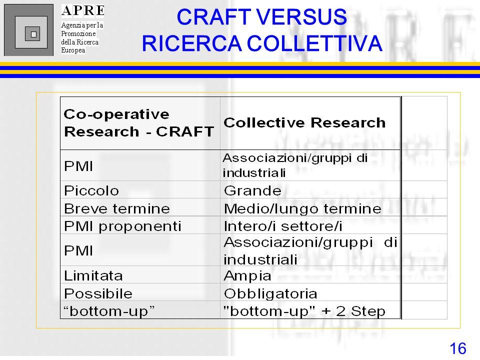 16 CRAFT VERSUS RICERCA COLLETTIVA