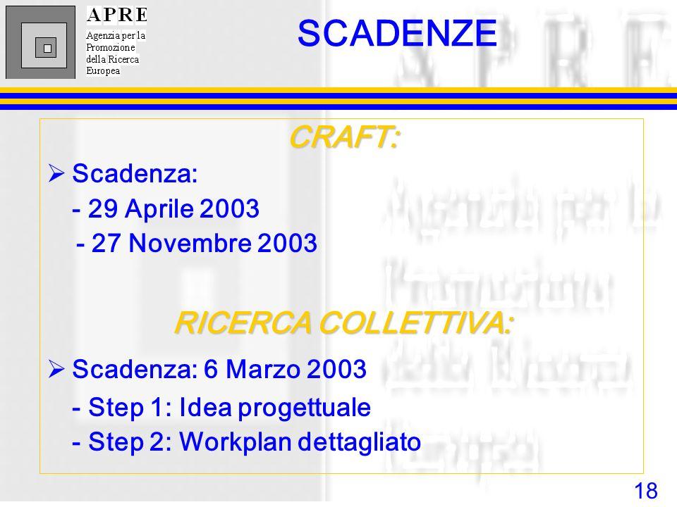 18 CRAFT: Scadenza: - 29 Aprile 2003 - 27 Novembre 2003 RICERCA COLLETTIVA: Scadenza: 6 Marzo 2003 - Step 1: Idea progettuale - Step 2: Workplan detta