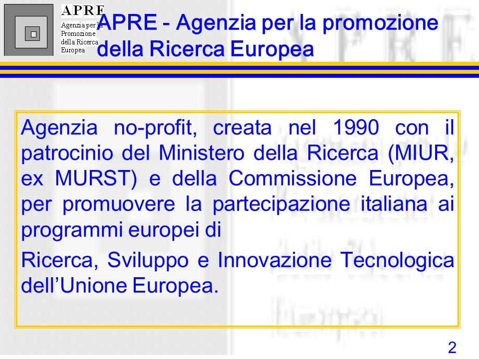 2 APRE - Agenzia per la promozione della Ricerca Europea Agenzia no-profit, creata nel 1990 con il patrocinio del Ministero della Ricerca (MIUR, ex MU