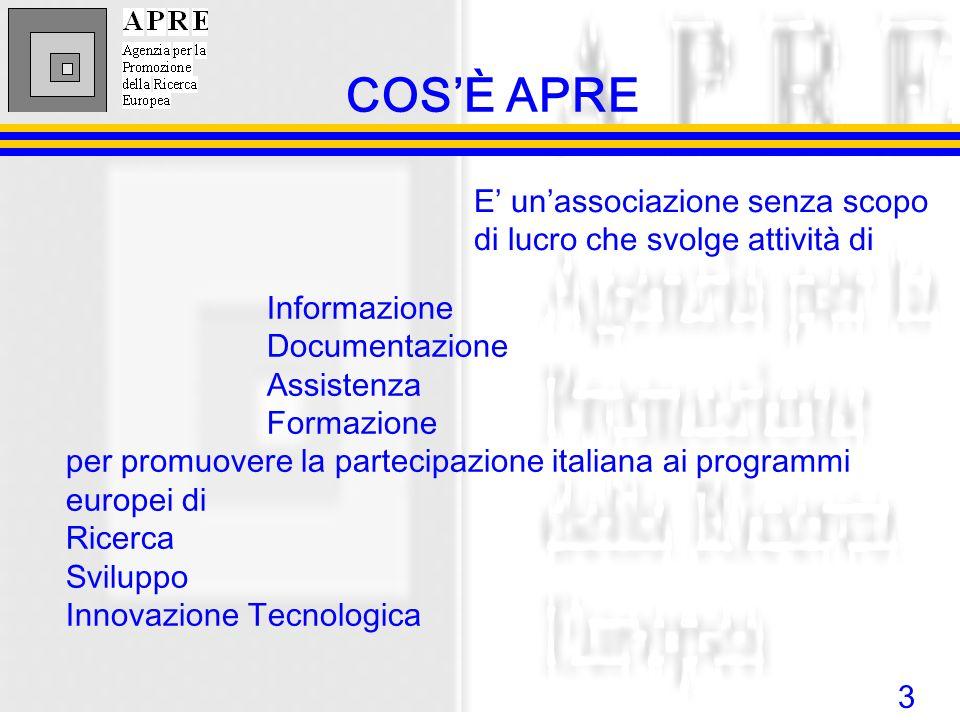 3 COSÈ APRE Informazione Documentazione Assistenza Formazione per promuovere la partecipazione italiana ai programmi europei di Ricerca Sviluppo Innov