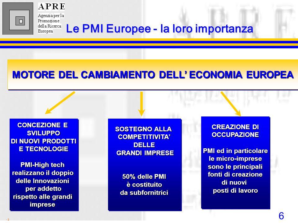 6 - 2 MOTORE DEL CAMBIAMENTO DELL ECONOMIA EUROPEA CONCEZIONE E SVILUPPO DI NUOVI PRODOTTI E TECNOLOGIE PMI-High tech realizzano il doppio delle Innov