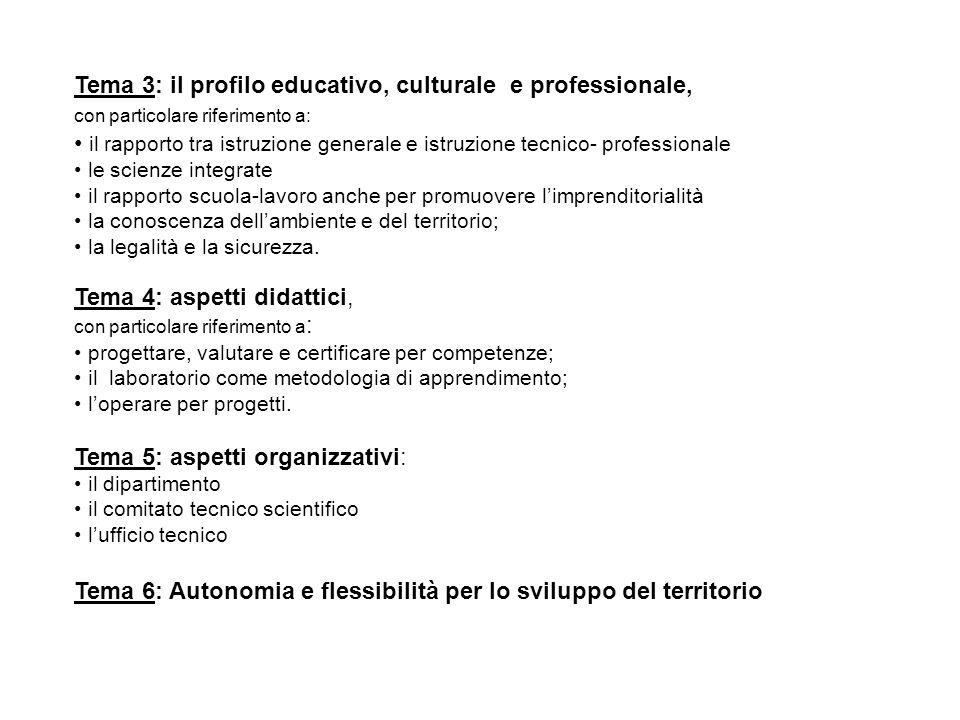 Tema 3: il profilo educativo, culturale e professionale, con particolare riferimento a: il rapporto tra istruzione generale e istruzione tecnico- professionale le scienze integrate il rapporto scuola-lavoro anche per promuovere limprenditorialità la conoscenza dellambiente e del territorio; la legalità e la sicurezza.