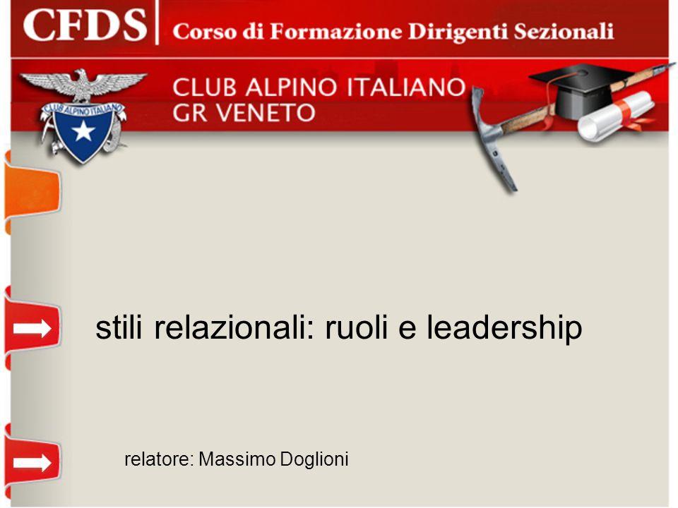 stili relazionali: ruoli e leadership relatore: Massimo Doglioni