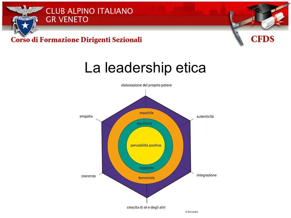 La leadership etica