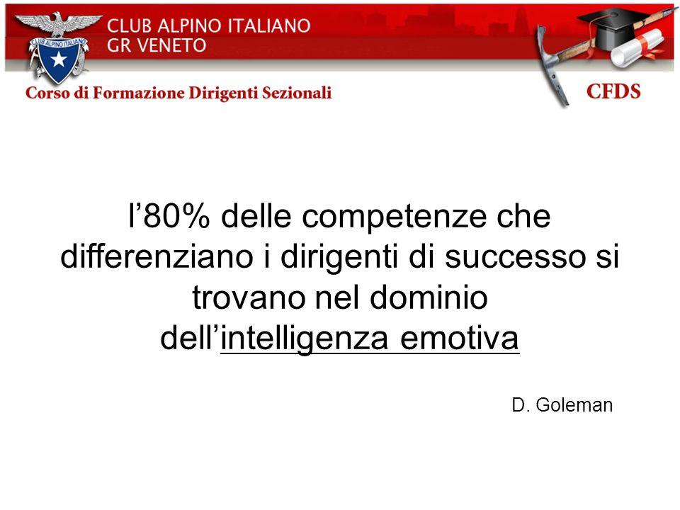l80% delle competenze che differenziano i dirigenti di successo si trovano nel dominio dellintelligenza emotiva D. Goleman
