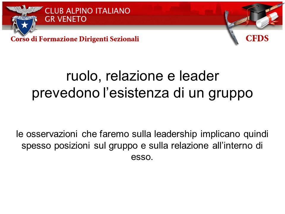 ruolo, relazione e leader prevedono lesistenza di un gruppo le osservazioni che faremo sulla leadership implicano quindi spesso posizioni sul gruppo e