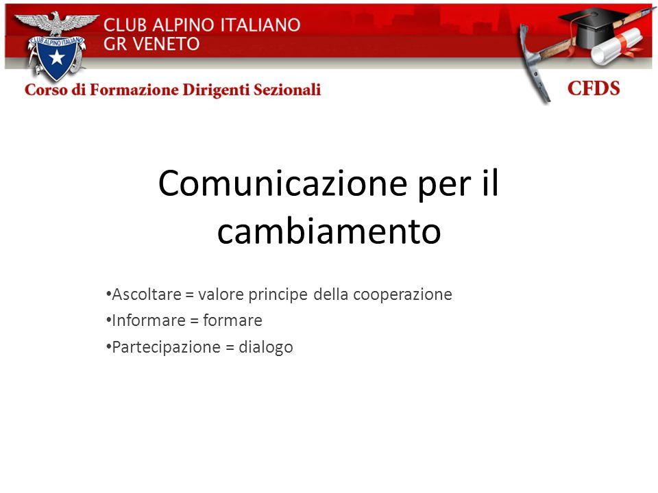 Comunicazione per il cambiamento Ascoltare = valore principe della cooperazione Informare = formare Partecipazione = dialogo