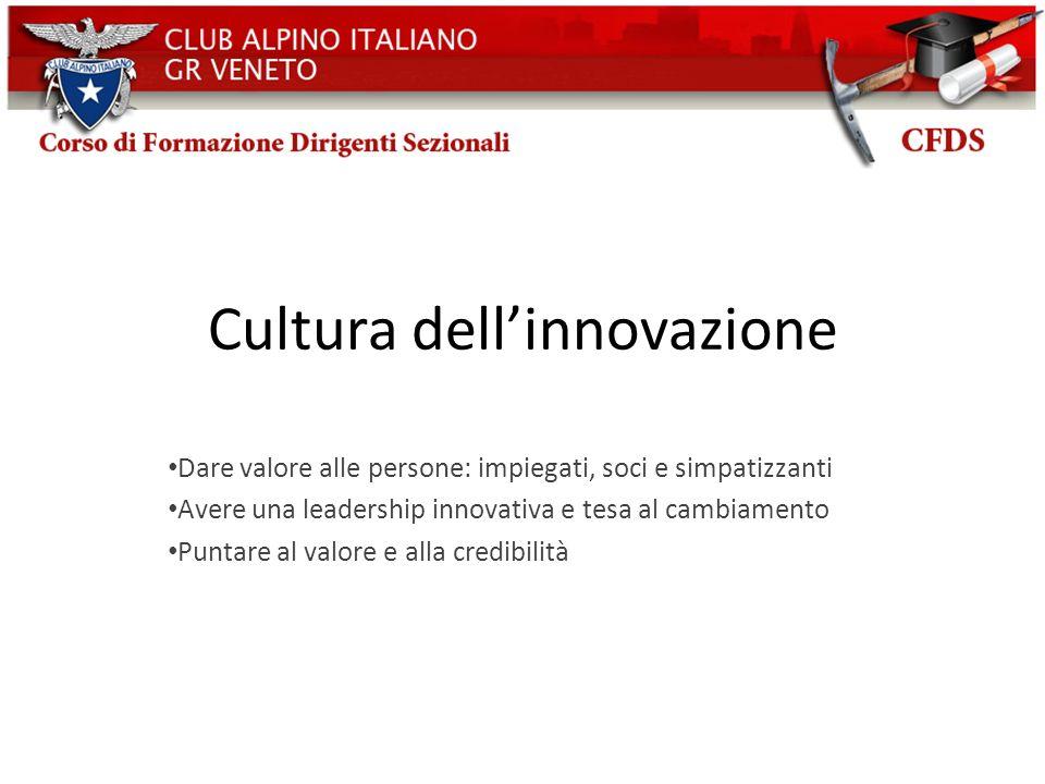 Cultura dellinnovazione Dare valore alle persone: impiegati, soci e simpatizzanti Avere una leadership innovativa e tesa al cambiamento Puntare al val