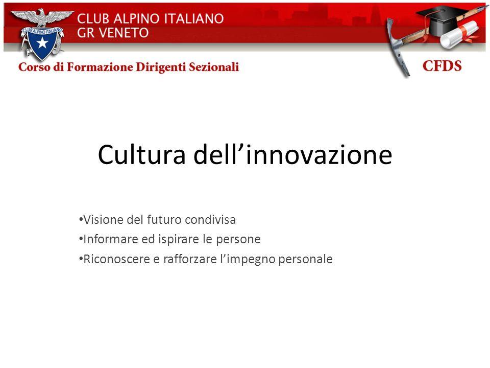 Cultura dellinnovazione Visione del futuro condivisa Informare ed ispirare le persone Riconoscere e rafforzare limpegno personale