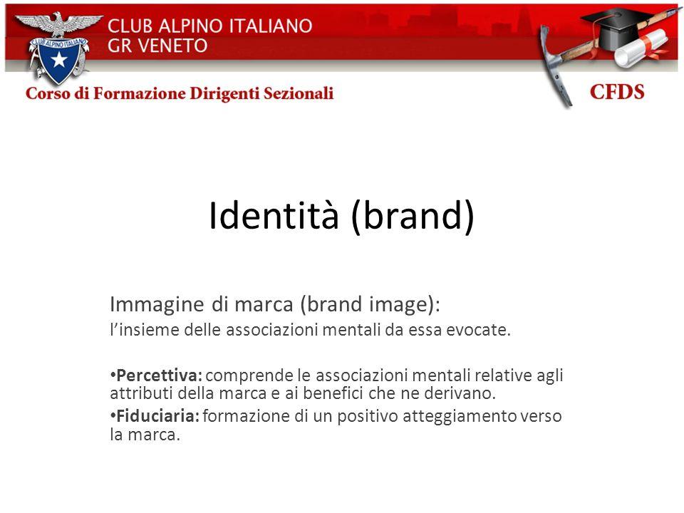 Identità (brand) Immagine di marca (brand image): linsieme delle associazioni mentali da essa evocate. Percettiva: comprende le associazioni mentali r