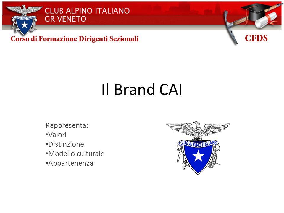 Il Brand CAI Rappresenta: Valori Distinzione Modello culturale Appartenenza