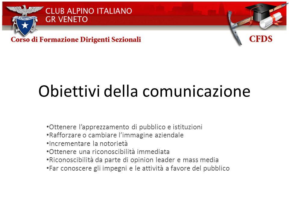Obiettivi della comunicazione Ottenere lapprezzamento di pubblico e istituzioni Rafforzare o cambiare limmagine aziendale Incrementare la notorietà Ot