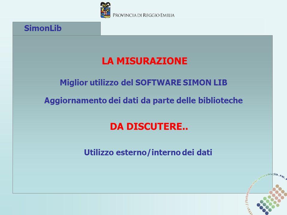 SimonLib LA MISURAZIONE Miglior utilizzo del SOFTWARE SIMON LIB Aggiornamento dei dati da parte delle biblioteche DA DISCUTERE.. Utilizzo esterno/inte