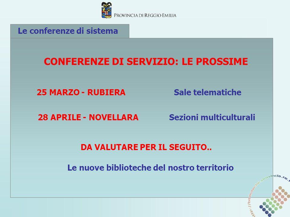 Le conferenze di sistema CONFERENZE DI SERVIZIO: LE PROSSIME Sale telematiche25 MARZO - RUBIERA 28 APRILE - NOVELLARASezioni multiculturali DA VALUTARE PER IL SEGUITO..