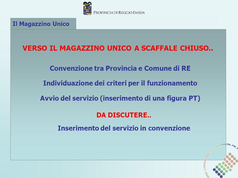 Il Magazzino Unico Avvio del servizio (inserimento di una figura PT) VERSO IL MAGAZZINO UNICO A SCAFFALE CHIUSO..