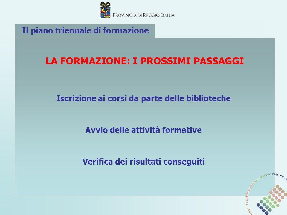 Il piano triennale di formazione LA FORMAZIONE: I PROSSIMI PASSAGGI Iscrizione ai corsi da parte delle biblioteche Avvio delle attività formative Verifica dei risultati conseguiti