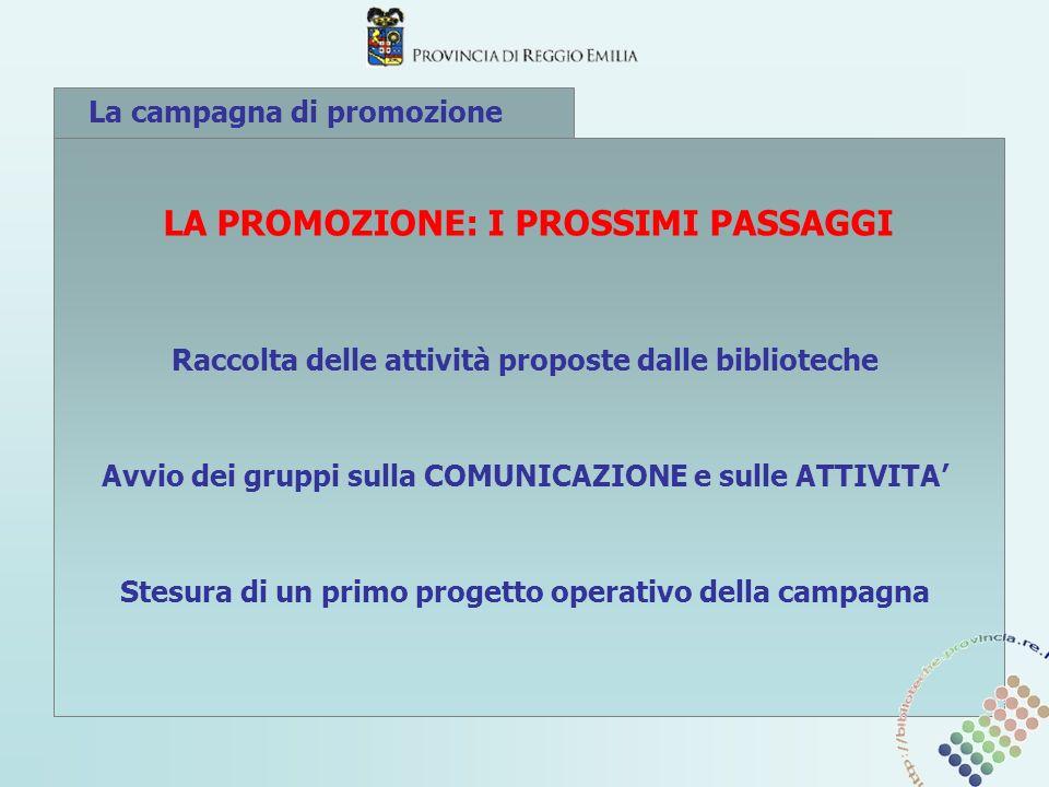 La campagna di promozione LA PROMOZIONE: I PROSSIMI PASSAGGI Raccolta delle attività proposte dalle biblioteche Avvio dei gruppi sulla COMUNICAZIONE e sulle ATTIVITA Stesura di un primo progetto operativo della campagna