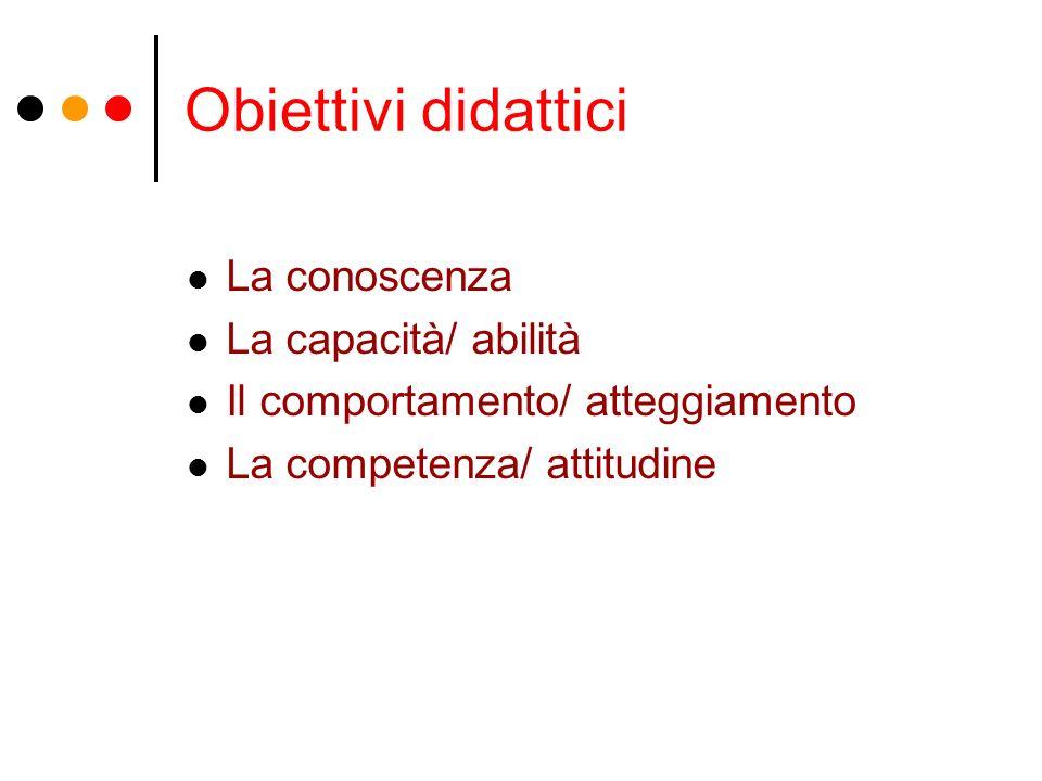 Obiettivi didattici La conoscenza La capacità/ abilità Il comportamento/ atteggiamento La competenza/ attitudine