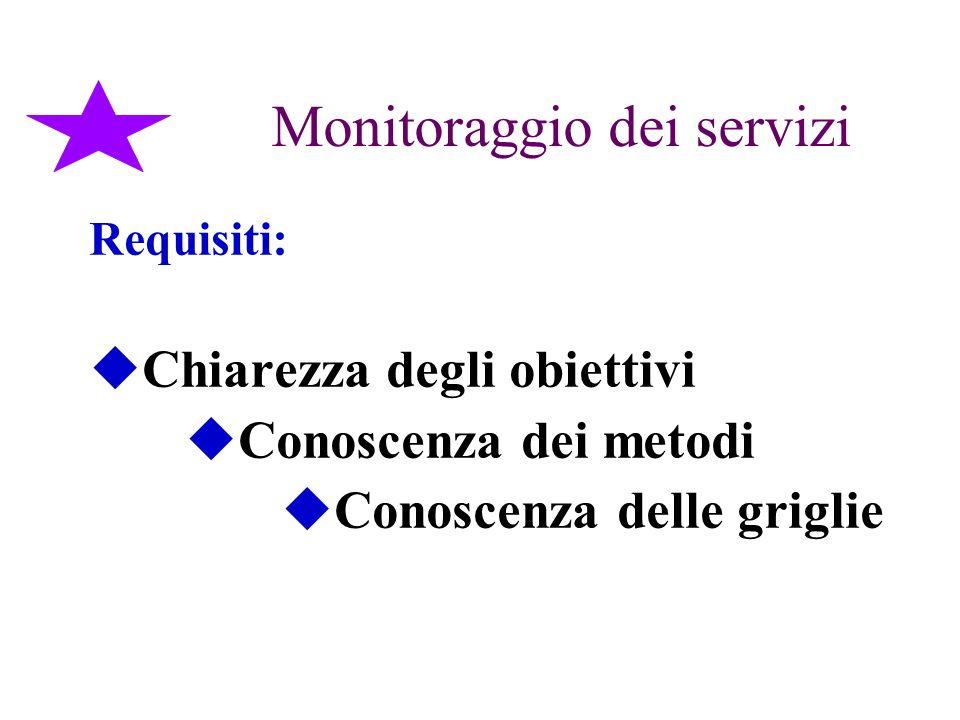 Monitoraggio dei servizi Requisiti: Chiarezza degli obiettivi Conoscenza dei metodi Conoscenza delle griglie