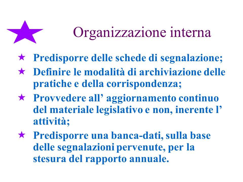 Organizzazione interna Predisporre delle schede di segnalazione; Definire le modalità di archiviazione delle pratiche e della corrispondenza; Provvede