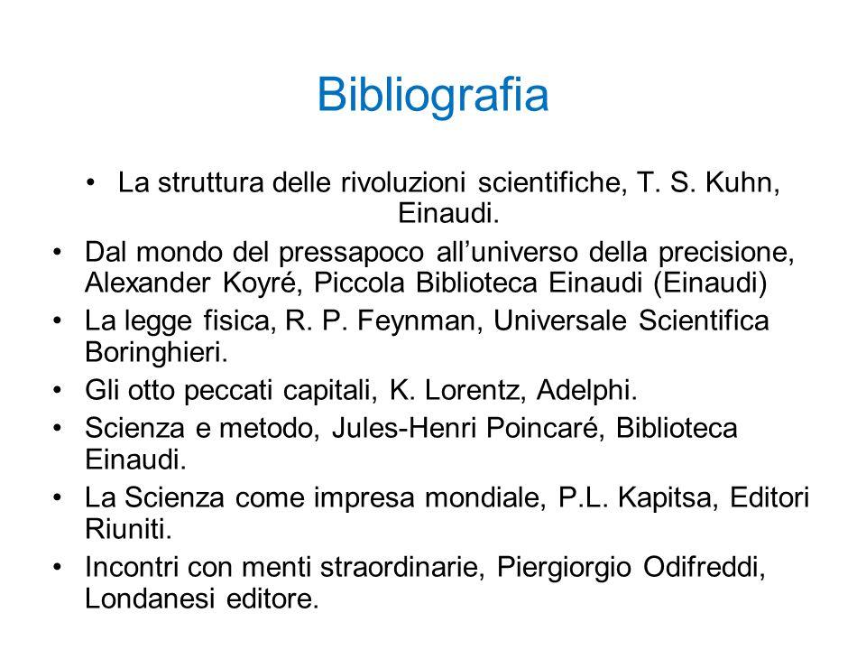 Bibliografia La struttura delle rivoluzioni scientifiche, T. S. Kuhn, Einaudi. Dal mondo del pressapoco alluniverso della precisione, Alexander Koyré,