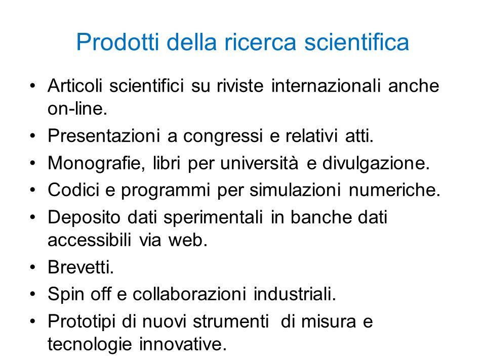 Prodotti della ricerca scientifica Articoli scientifici su riviste internazionali anche on-line. Presentazioni a congressi e relativi atti. Monografie