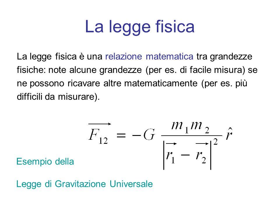La legge fisica La legge fisica è una relazione matematica tra grandezze fisiche: note alcune grandezze (per es. di facile misura) se ne possono ricav