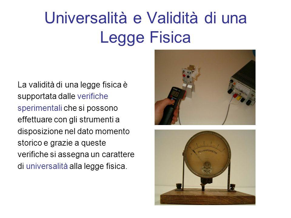 Universalità e Validità di una Legge Fisica La validità di una legge fisica è supportata dalle verifiche sperimentali che si possono effettuare con gl