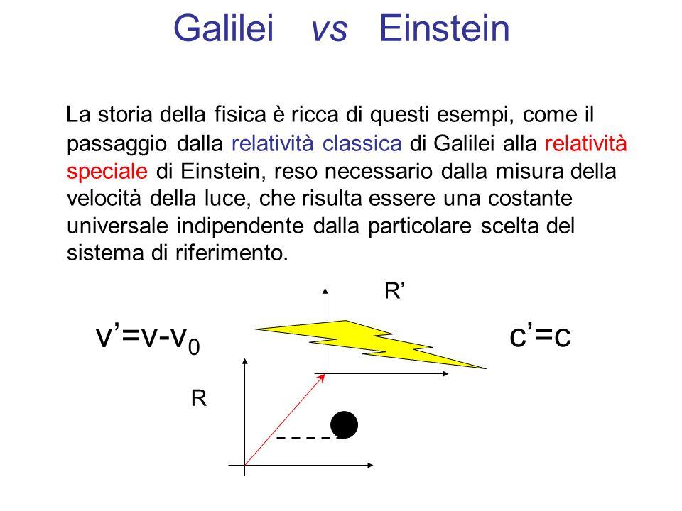 Galilei vs Einstein La storia della fisica è ricca di questi esempi, come il passaggio dalla relatività classica di Galilei alla relatività speciale d