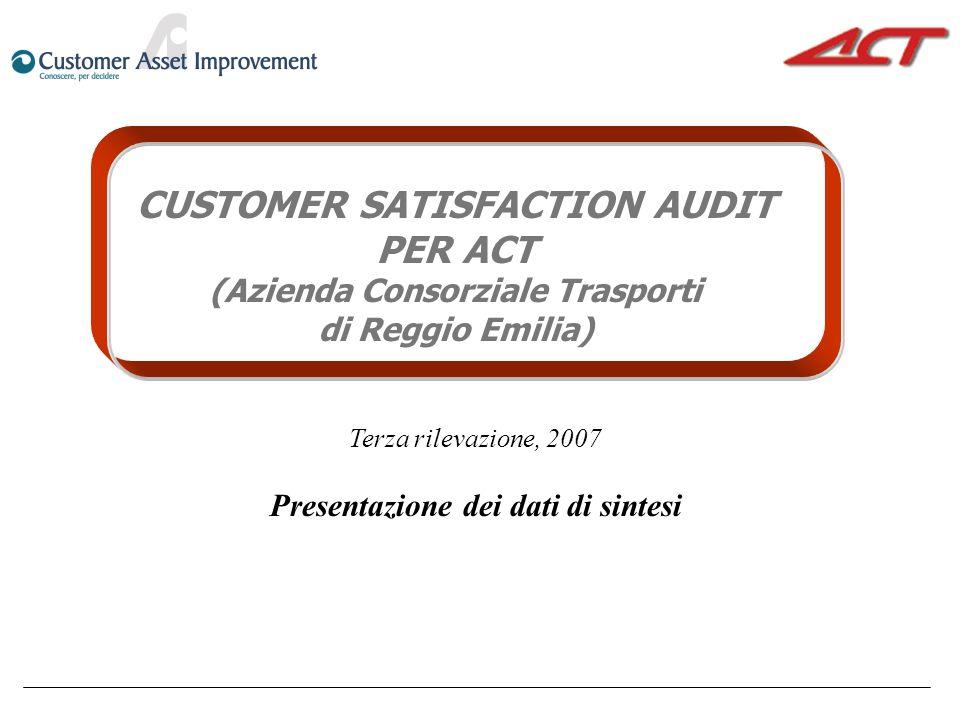 CUSTOMER SATISFACTION AUDIT PER ACT (Azienda Consorziale Trasporti di Reggio Emilia) Terza rilevazione, 2007 Presentazione dei dati di sintesi
