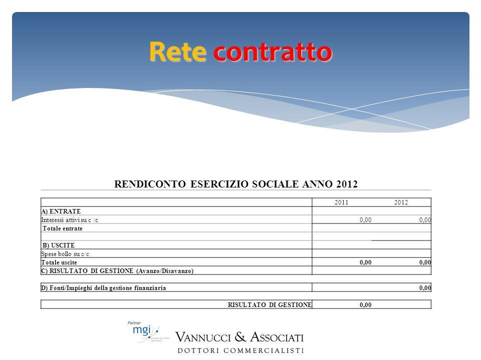 Rete contratto RENDICONTO ESERCIZIO SOCIALE ANNO 2012 20112012 A) ENTRATE Interessi attivi su c /c0,00 Totale entrate B) USCITE Spese bollo su c/c Tot