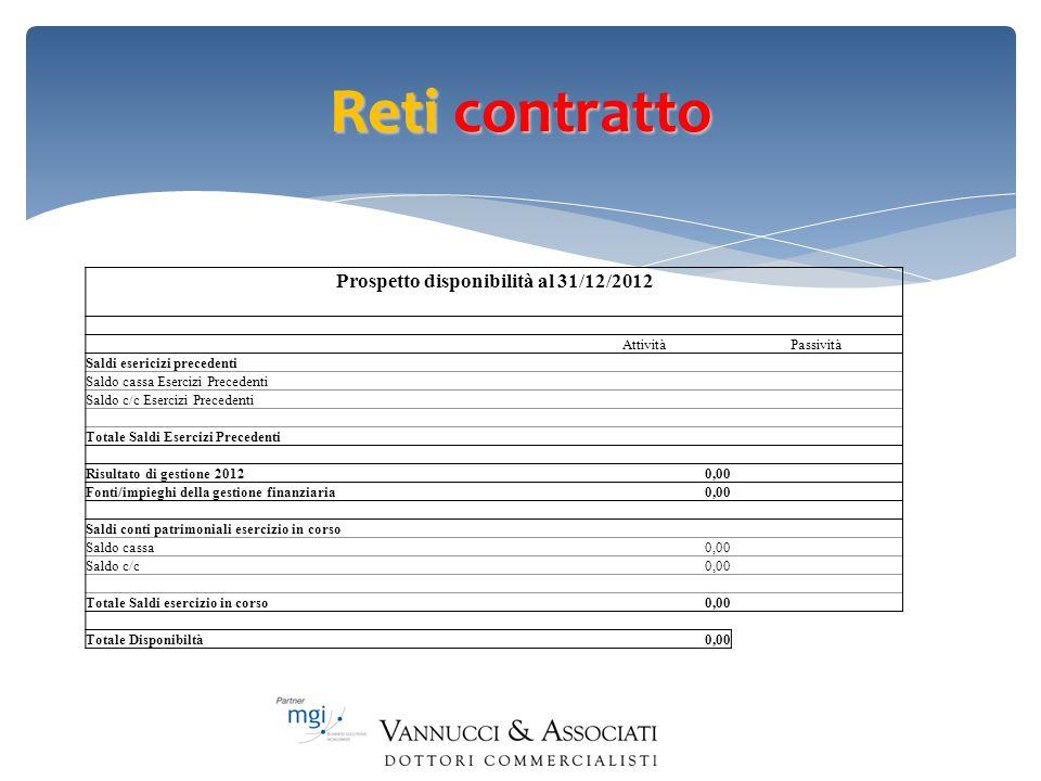 Reti contratto Prospetto disponibilità al 31/12/2012 AttivitàPassività Saldi esericizi precedenti Saldo cassa Esercizi Precedenti Saldo c/c Esercizi P