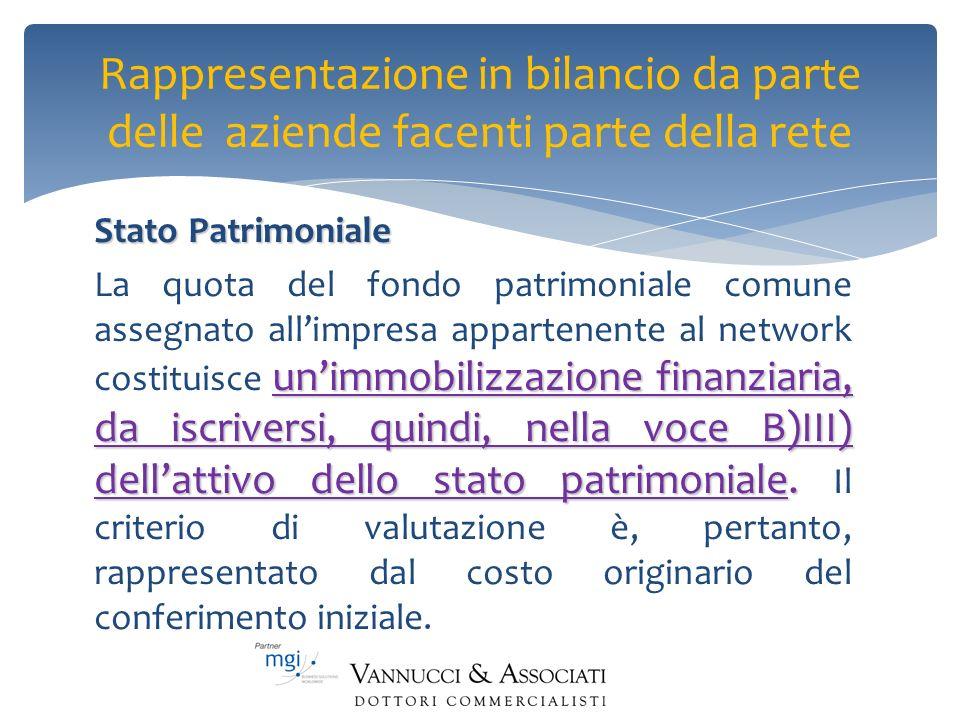 Rappresentazione in bilancio da parte delle aziende facenti parte della rete Stato Patrimoniale unimmobilizzazione finanziaria, da iscriversi, quindi,