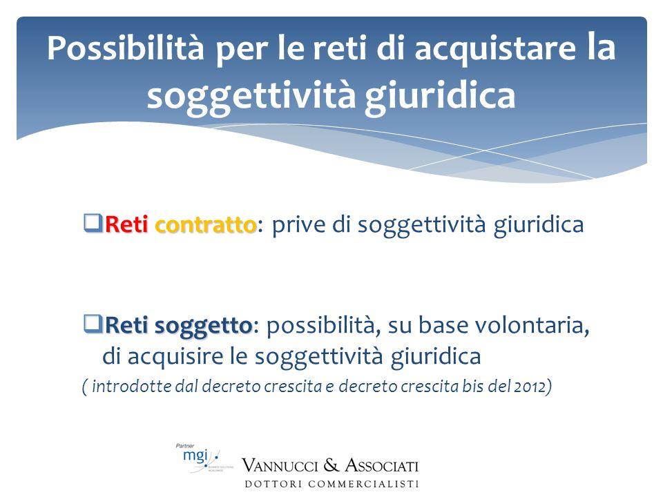Possibilità per le reti di acquistare la soggettività giuridica Reti contratto Reti contratto: prive di soggettività giuridica Reti soggetto Reti sogg