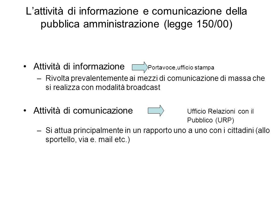 Lattività di informazione e comunicazione della pubblica amministrazione (legge 150/00) Attività di informazione Portavoce,ufficio stampa –Rivolta pre