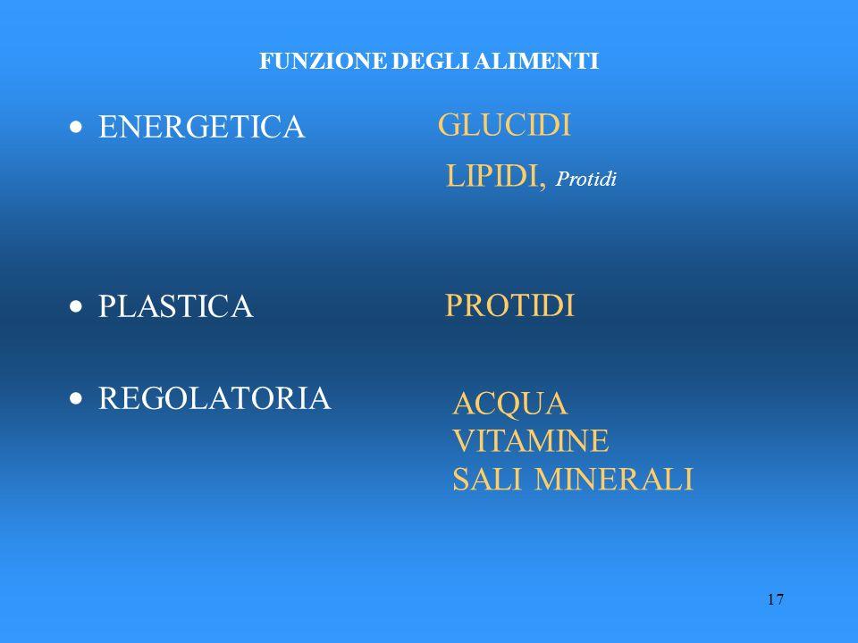 17 FUNZIONE DEGLI ALIMENTI ENERGETICA PLASTICA REGOLATORIA GLUCIDI LIPIDI, Protidi PROTIDI ACQUA VITAMINE SALI MINERALI