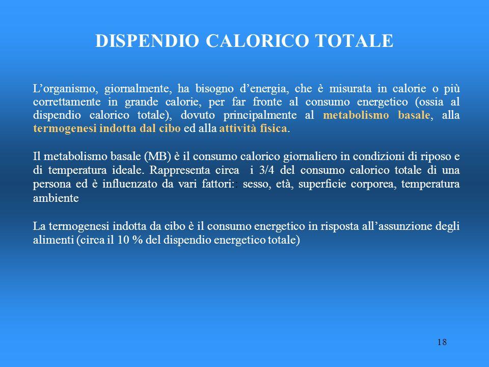 18 DISPENDIO CALORICO TOTALE Lorganismo, giornalmente, ha bisogno denergia, che è misurata in calorie o più correttamente in grande calorie, per far f