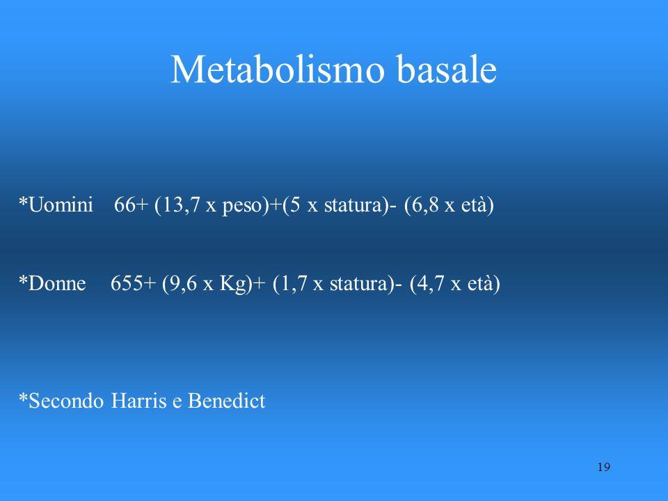 19 Metabolismo basale *Uomini 66+ (13,7 x peso)+(5 x statura)- (6,8 x età) *Donne 655+ (9,6 x Kg)+ (1,7 x statura)- (4,7 x età) *Secondo Harris e Bene