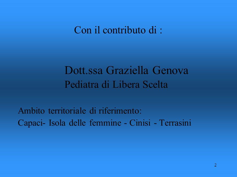 2 Con il contributo di : Dott.ssa Graziella Genova Pediatra di Libera Scelta Ambito territoriale di riferimento: Capaci- Isola delle femmine - Cinisi