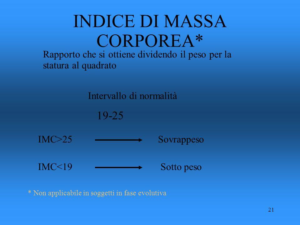 21 INDICE DI MASSA CORPOREA* Rapporto che si ottiene dividendo il peso per la statura al quadrato Intervallo di normalità 19-25 SovrappesoIMC>25 IMC<1